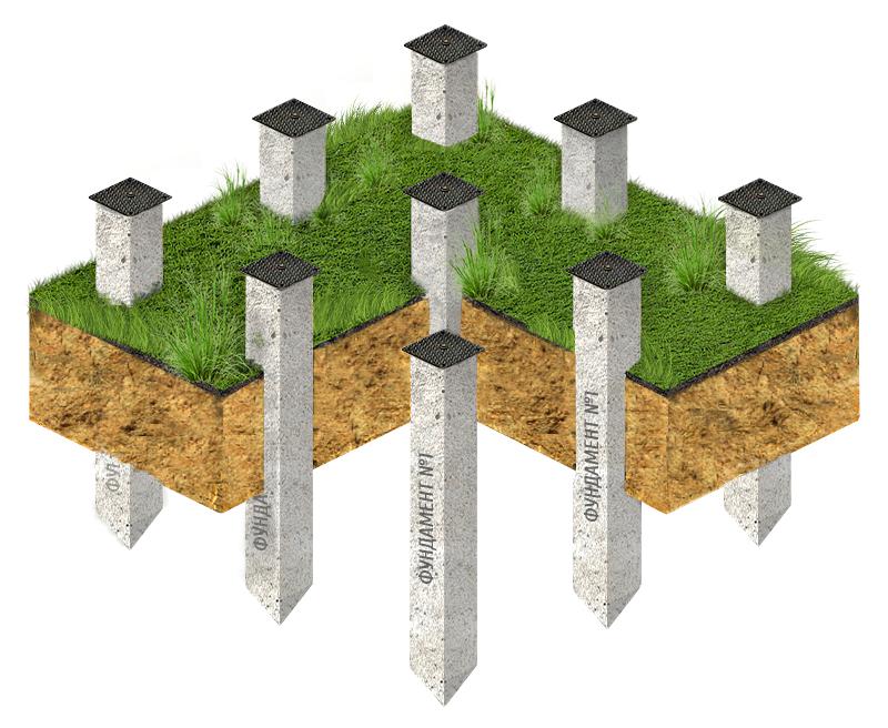 Фундамент на жб сваях
